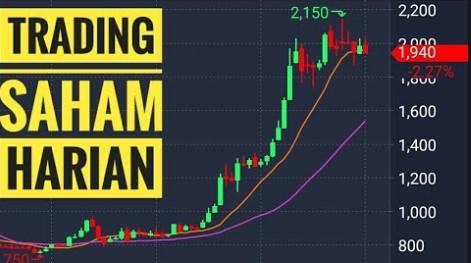 Mendapatkan Uang Dari Internet Dengan Trading Saham