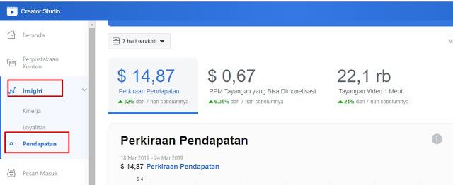 cara mendapatkan uang melalui facebook